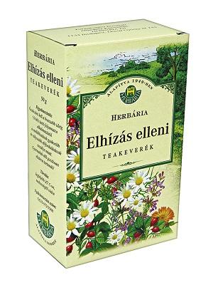 Herbária Elhízás elleni tea 50g